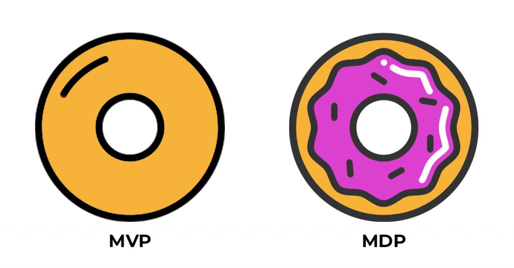 MVP and MDP